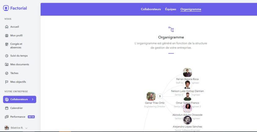 créer un organigramme en ligne avec Factorial